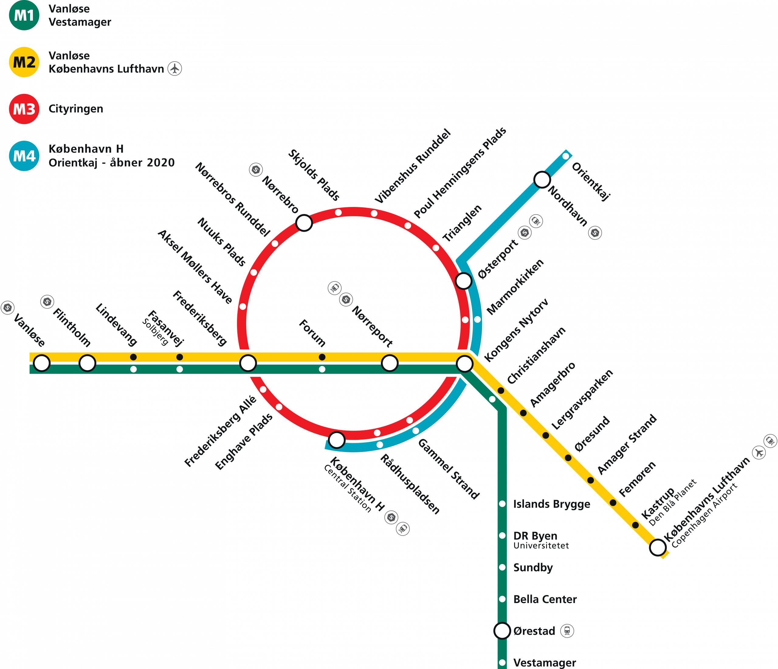 Københavns metro oversigt